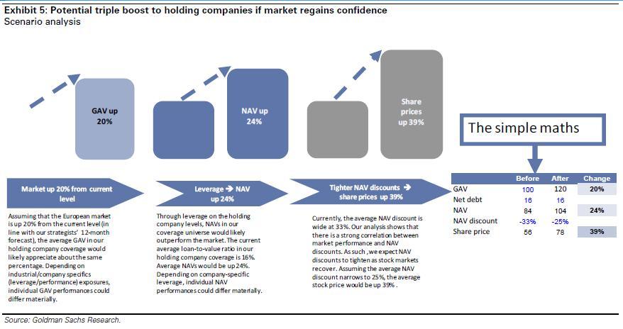 mi stock market